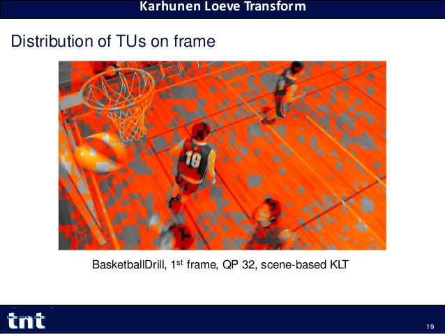 Karhunen Loeve Transform Yiqun Liu Yiqun.Liu@tnt.uni-hannover.de Distribution of TUs on frame BasketballDrill, 1st frame, ...