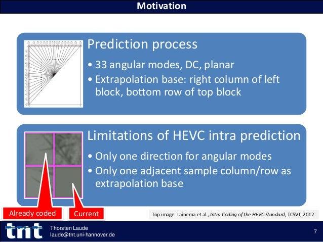 Prediction process • 33 angular modes, DC, planar • Extrapolation base: right column of left block, bottom row of top bloc...