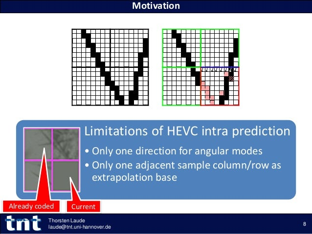 Limitations of HEVC intra prediction • Only one direction for angular modes • Only one adjacent sample column/row as extra...
