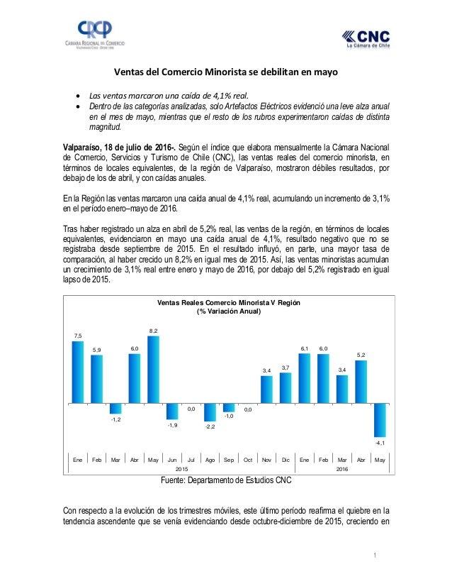 1 Ventas del Comercio Minorista se debilitan en mayo  Las ventas marcaron una caída de 4,1% real.  Dentro de las categor...