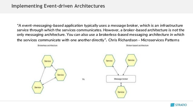 Using Kafka on Event-driven Microservices Architectures