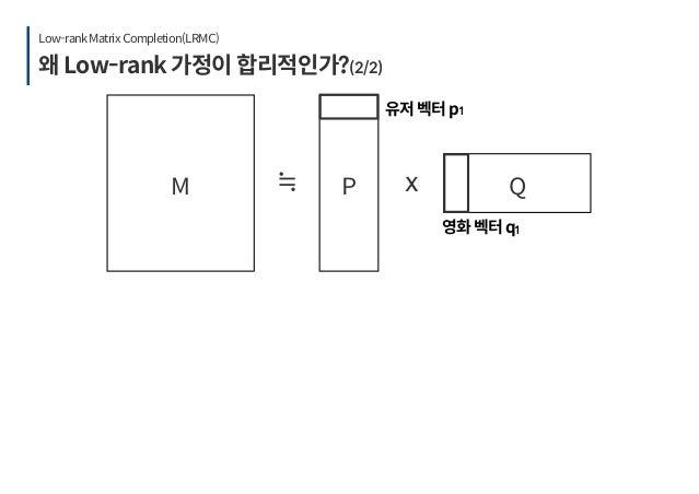 what is low rank matrix