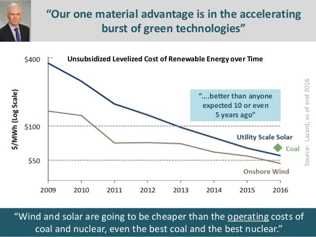 """""""Wind and solar are going to be cheaper than the operating costs of coal and nuclear, even the best coal and the best nucl..."""