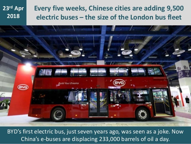 BYD's first electric bus, just seven years ago, was seen as a joke. Now China's e-buses are displacing 233,000 barrels of ...