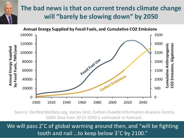 """We will pass 2˚C of global warming around then, and """"will be fighting tooth and nail …to keep below 3˚C by 2100."""" 7th Jan ..."""