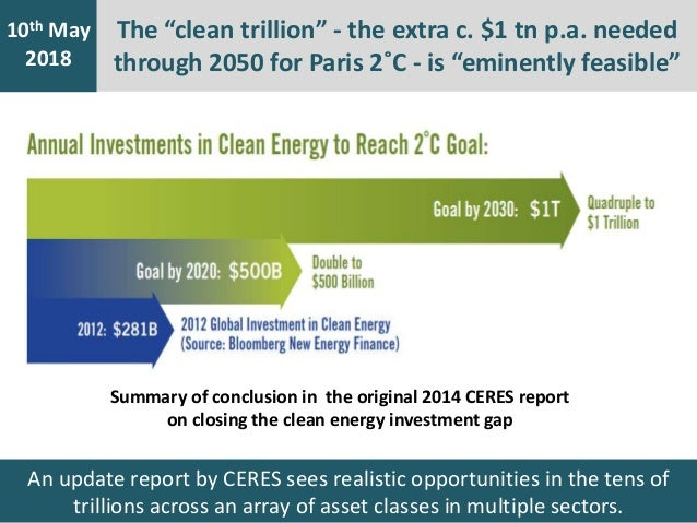 An update report by CERES sees realistic opportunities in the tens of trillions across an array of asset classes in multip...
