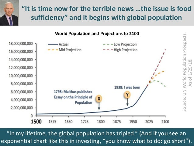 """""""In my lifetime, the global population has tripled."""" (And if you see an exponential chart like this in investing, """"you kno..."""