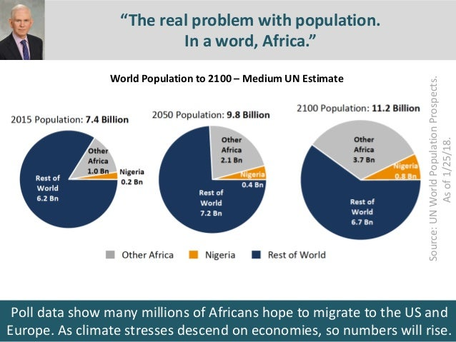 Poll data show many millions of Africans hope to migrate to the US and Europe. As climate stresses descend on economies, s...