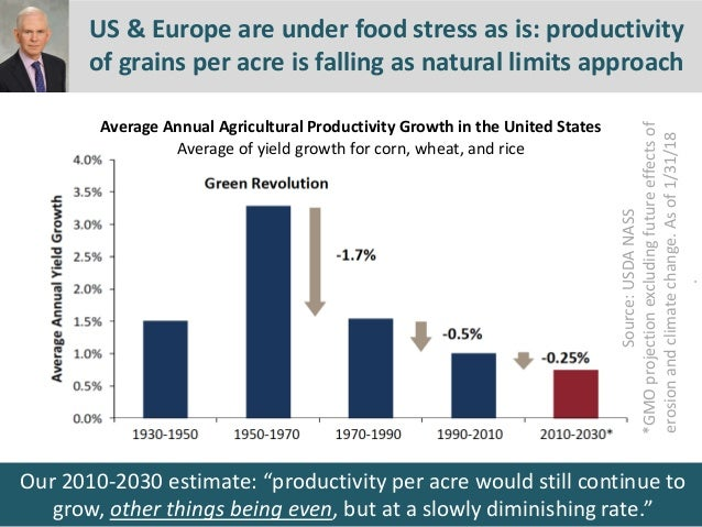 """Our 2010-2030 estimate: """"productivity per acre would still continue to grow, other things being even, but at a slowly dimi..."""