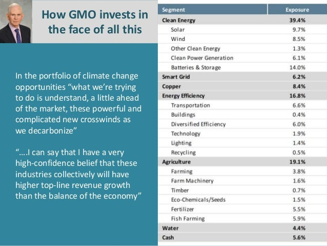 """7th Jan 2016 9th Aug 2018 How GMO invests in the face of all this In the portfolio of climate change opportunities """"what w..."""
