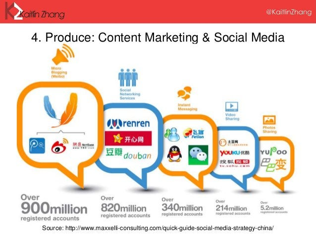 4. Produce: Content Marketing & Social Media Source: http://www.maxxelli-consulting.com/quick-guide-social-media-strategy-...
