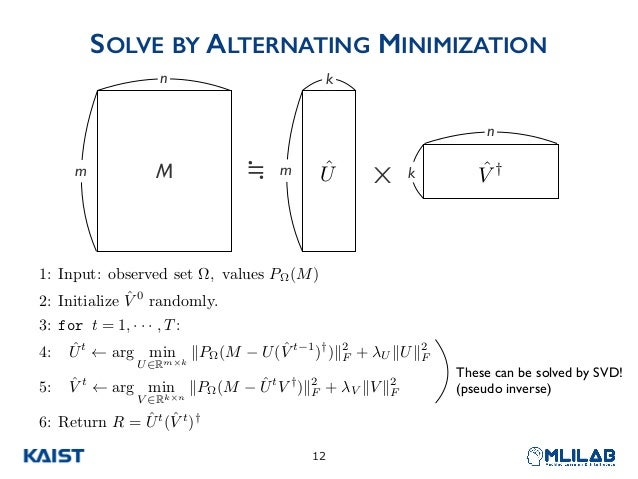 SOLVE BY ALTERNATING MINIMIZATION !12 M ≒ xm m n n k k These can be solved by SVD! (pseudo inverse) ˆU<latexit sha1_base64...
