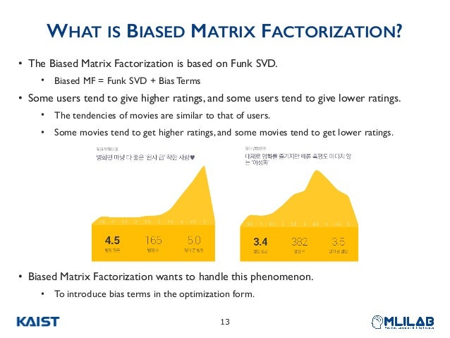 WHAT IS BIASED MATRIX FACTORIZATION? • The Biased Matrix Factorization is based on Funk SVD. • Biased MF = Funk SVD + Bias...