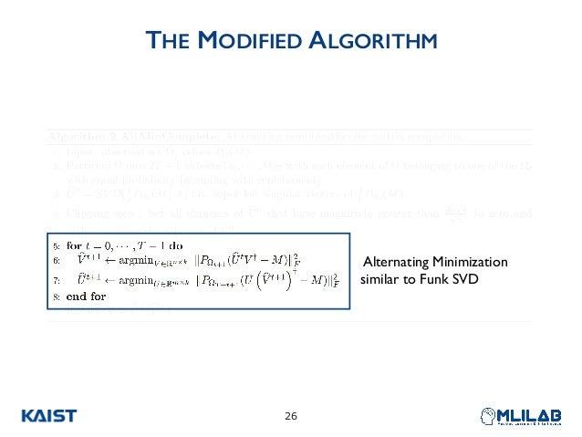 THE MODIFIED ALGORITHM !26 Alternating Minimization similar to Funk SVD