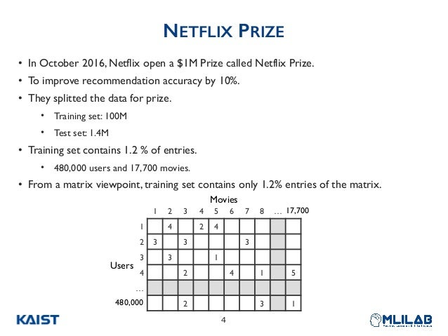 NETFLIX PRIZE • In October 2016, Netflix open a $1M Prize called Netflix Prize. • To improve recommendation accuracy by 10...