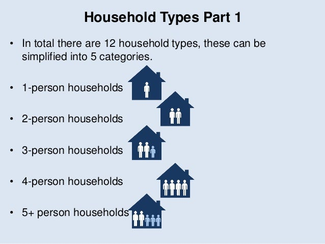 • In total there are 12 household types, these can be simplified into 5 categories. • 1-person households • 2-person house...