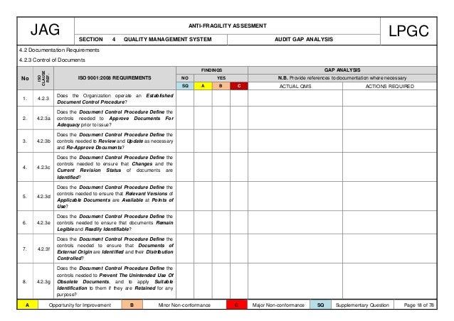 ISO 9001-2008 Project Gap Analysis ANTIFRAGILITY