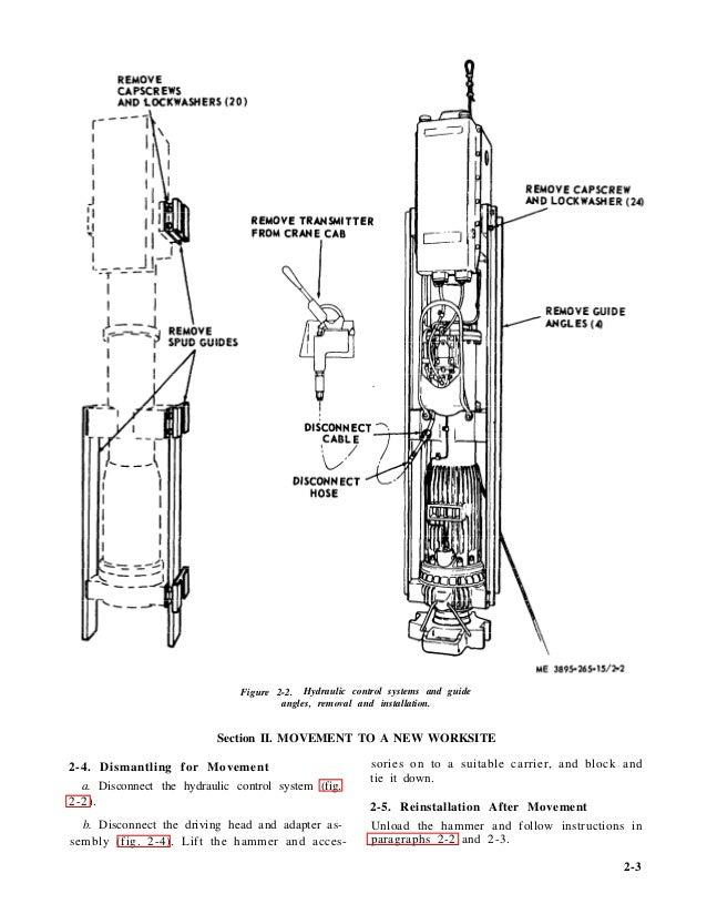 Link Belt ICE 180 M Military Manual tm 5-3895-265-14