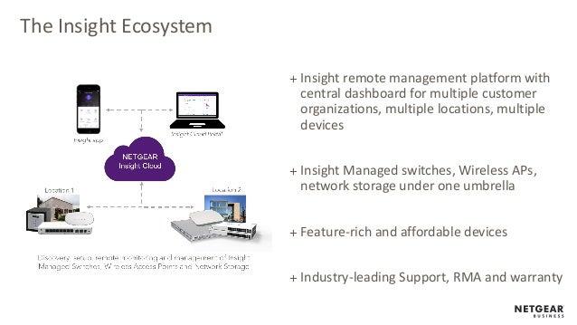 Webinar NETGEAR - Insight Pro, la soluzione di Networking Management …