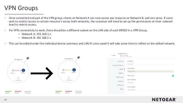 Webinar NETGEAR - Insight, le funzionalita' per il
