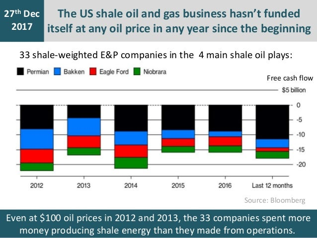 History of oil and gas production from shale in pictures and