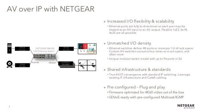 Webinar NETGEAR - La soluzione professionale per Audio e