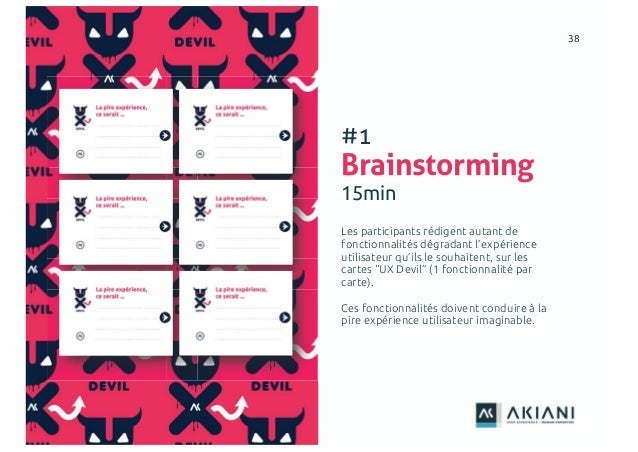3838 #1 Brainstorming 15min Les participants rédigent autant de fonctionnalités dégradant l'expérience utilisateur qu'ils ...