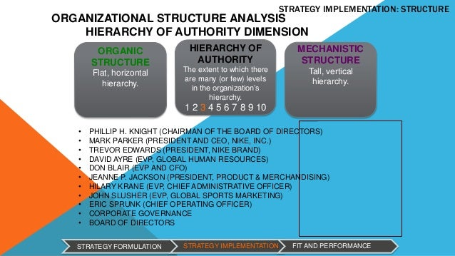 nike flat organizational structure The organizational structure of a retail store varies based on the size and type of business a lot of the tasks involved with operating a retail business will be the same regardless of a store's size, however, small or independent retail stores may combine many sectors together under one division,.