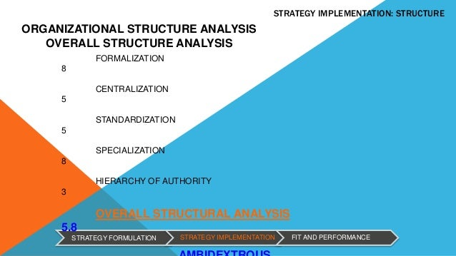 functional level strategy of nike Director, strategic planning in collaboration with cross-functional to develop and execute nike, inc's global long-term growth strategy.