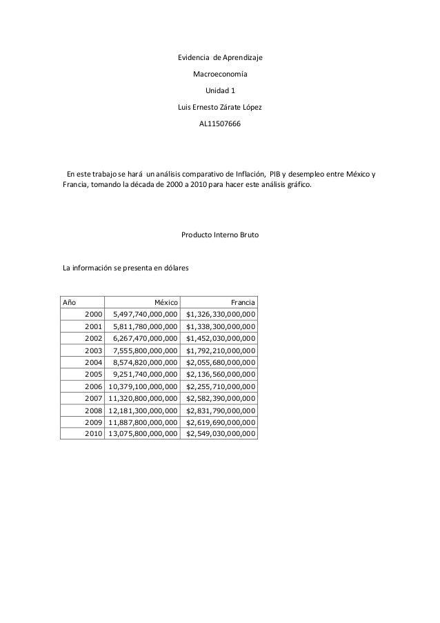 Evidencia de Aprendizaje Macroeconomía Unidad 1 Luis Ernesto Zárate López AL11507666 En este trabajo se hará un análisis c...