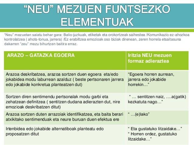 1819 Euskerazz Programazioa Ethazi Gatazkeen Kudeaketa