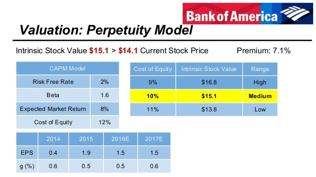 Bank of America - Valuation Report-2