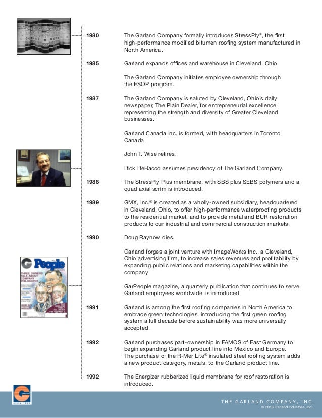 Garland History Timeline 1015