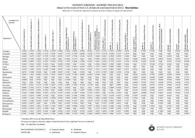 182576430 cut-off-marks-new-syllabus english