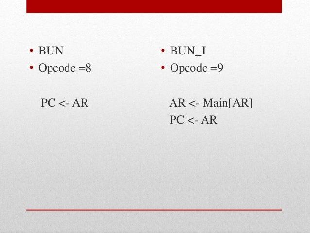 Computer System Architecture - BUN instruction Slide 3