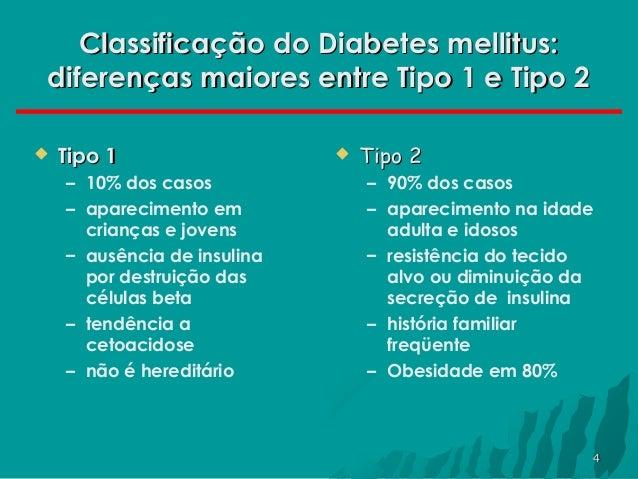 Tipos de diabetes mellitus Download De PDF