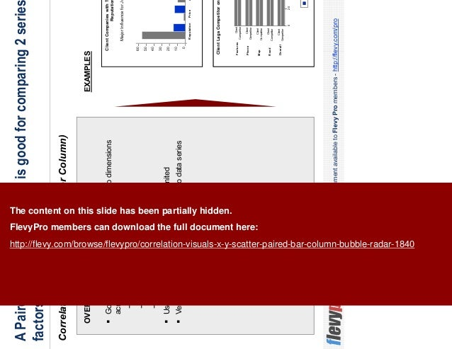 Curtis Auto Sales >> Correlation Visuals: X-Y Scatter, Paired Bar/Column ...