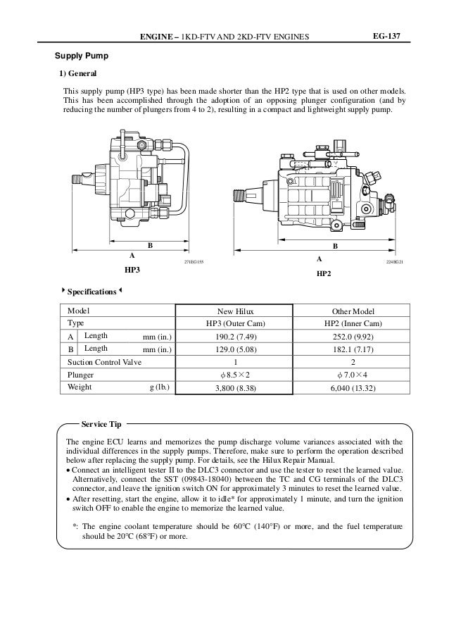 together with 90 0 moreover  besides  moreover ford f250 diesel manual transmission 2 638 in addition  likewise  furthermore  further 501ecm17fig1 in addition  besides . on ford f triton manual ebook fuse box diagram explained wiring diagrams panel enthusiast xlt x panels map trusted layout schematic 2003 f250 7 3 l lariat