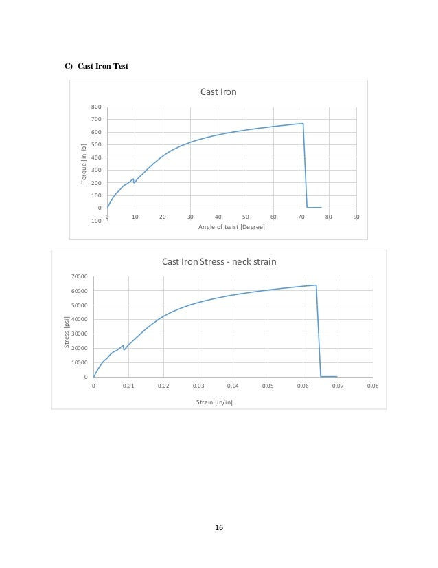 mtu abet final 31 638?cb=1450122529 mtu abet final Wiring Harness Diagram at n-0.co
