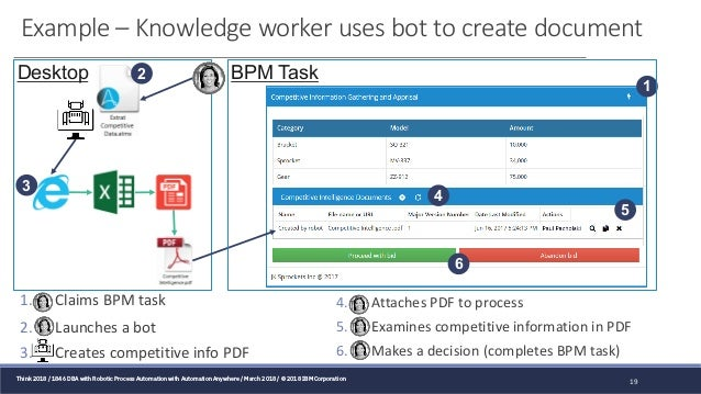 1846 Business Automation with IBM Robotic Process Automation