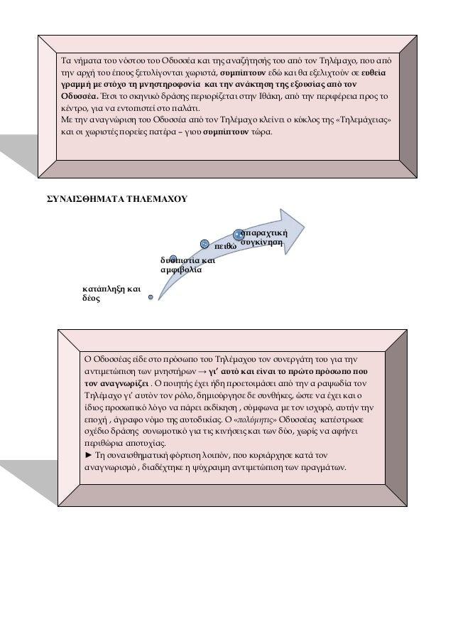 Ομήρου Οδύσσεια   π 185- 336 αναγνωρισμός Slide 2