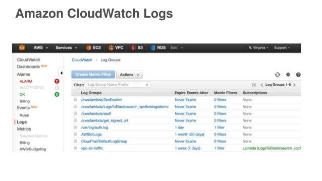 logging vpc flow logs