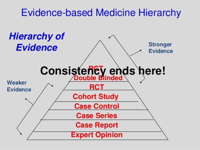 how to write a retrospective case series research