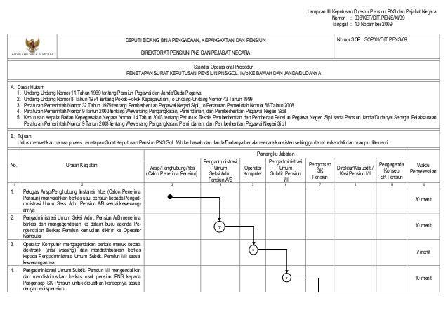Lampiran III Keputusan Direktur Pensiun PNS dan Pejabat Negara                                                            ...
