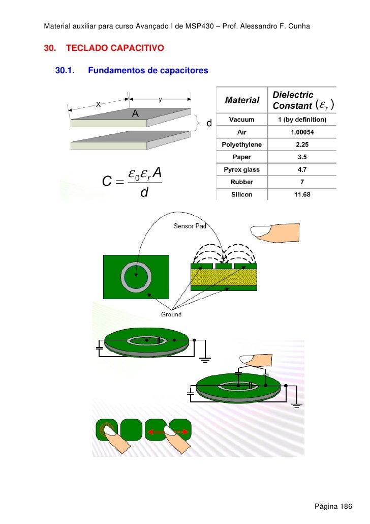 Material auxiliar para curso Avançado I de MSP430 – Prof. Alessandro F. Cunha  30.   TECLADO CAPACITIVO     30.1.    Funda...
