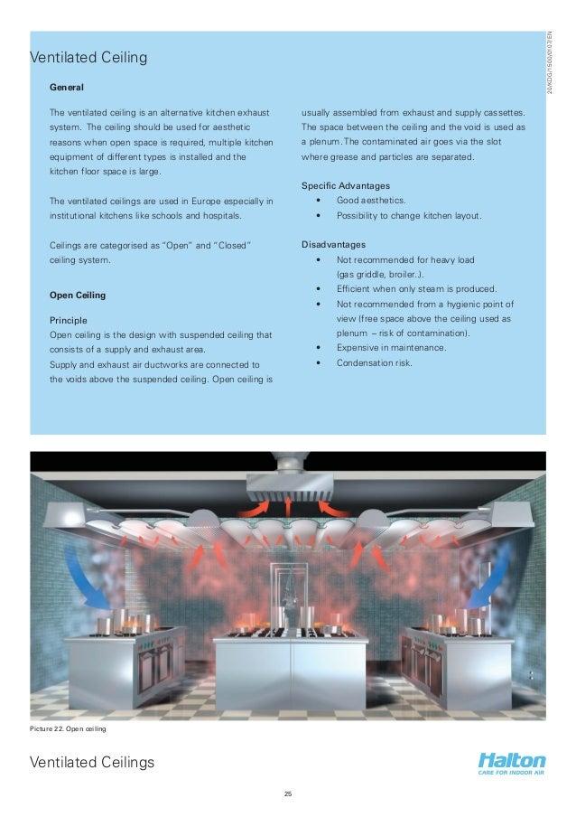 187170543 Kitchen Design Guide