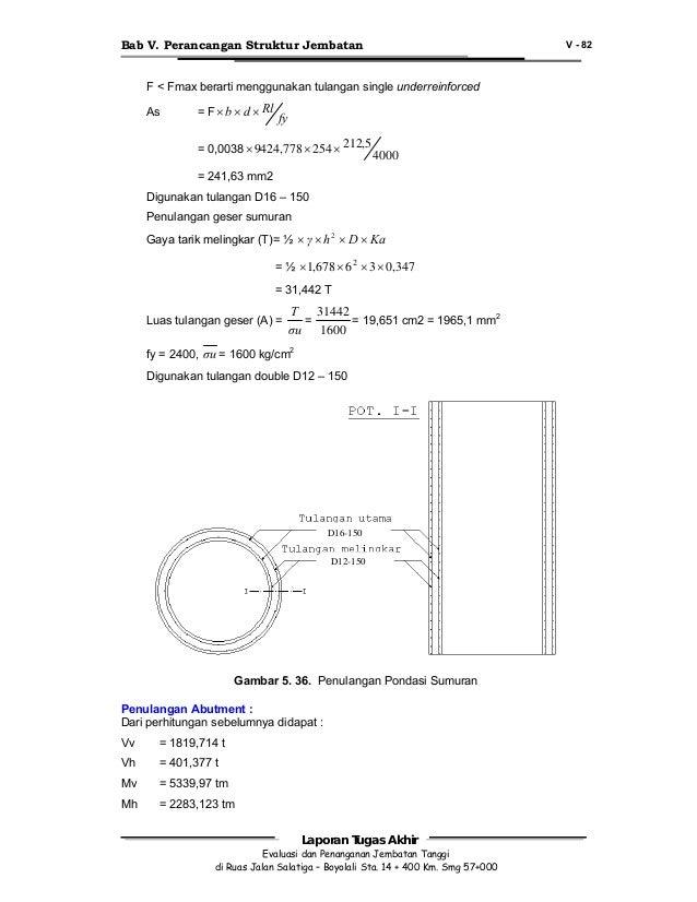 perhitungan pondasi sumuran