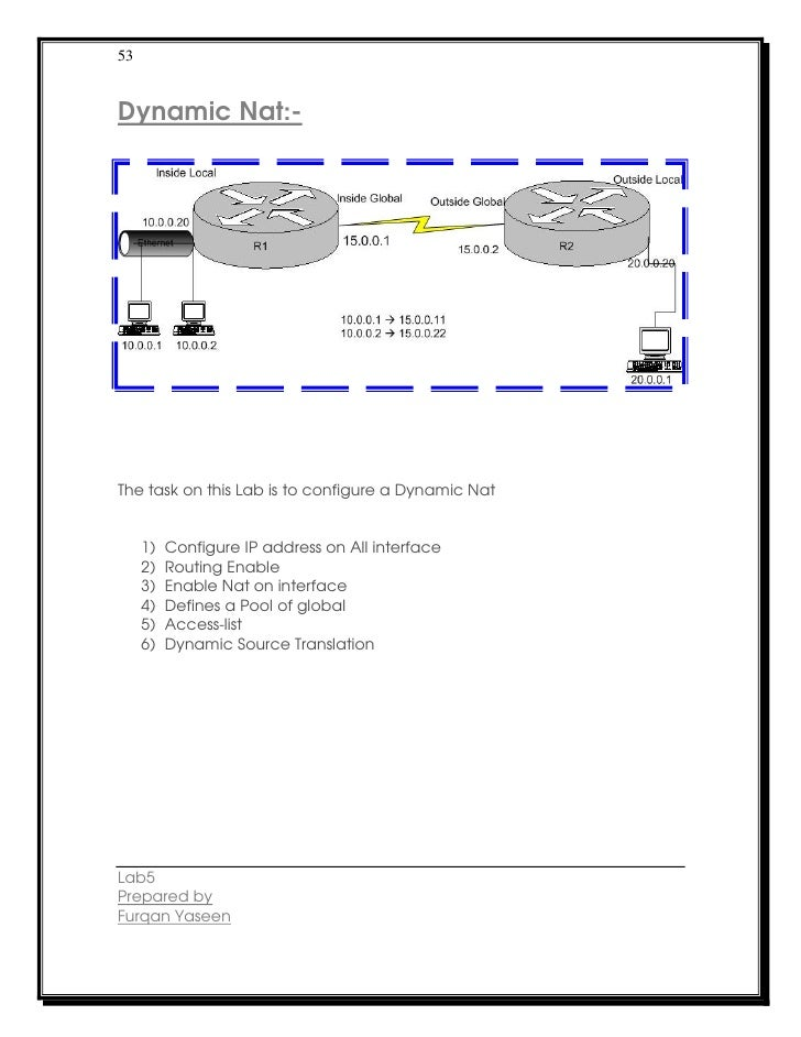53Dynamic Nat:-The task on this Lab is to configure a Dynamic Nat     1)   Configure IP address on All interface     2)   ...