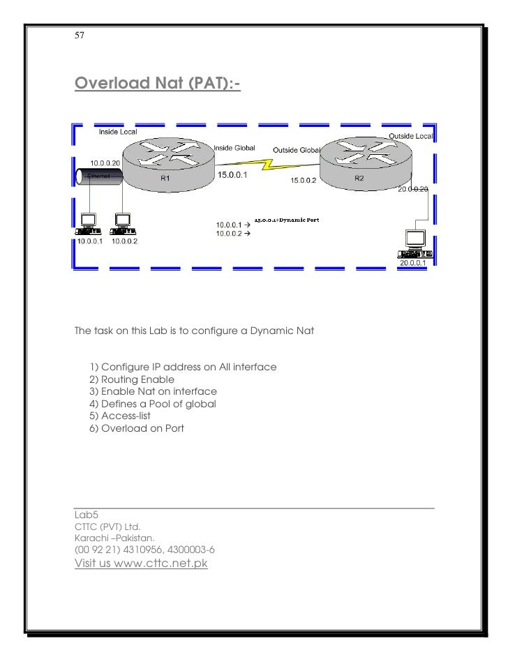 57Overload Nat (PAT):-The task on this Lab is to configure a Dynamic Nat     1) Configure IP address on All interface     ...