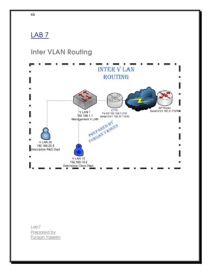 68LAB 7Inter VLAN RoutingLab7Prepared byFurqan Yaseen